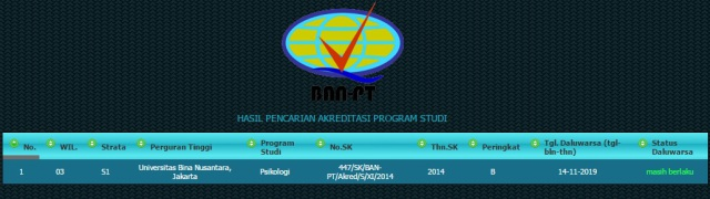akreditas 2015