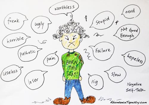 Pikiran negatif tentang diri sendiri..