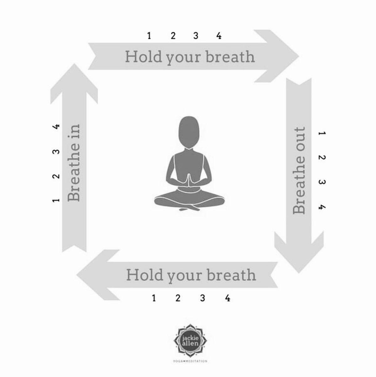Cara Menenangkan diri: Square Breathing